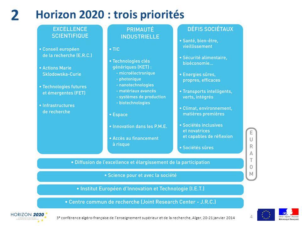 2 Horizon 2020 : trois priorités