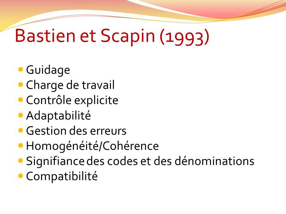 Bastien et Scapin (1993) Guidage Charge de travail Contrôle explicite
