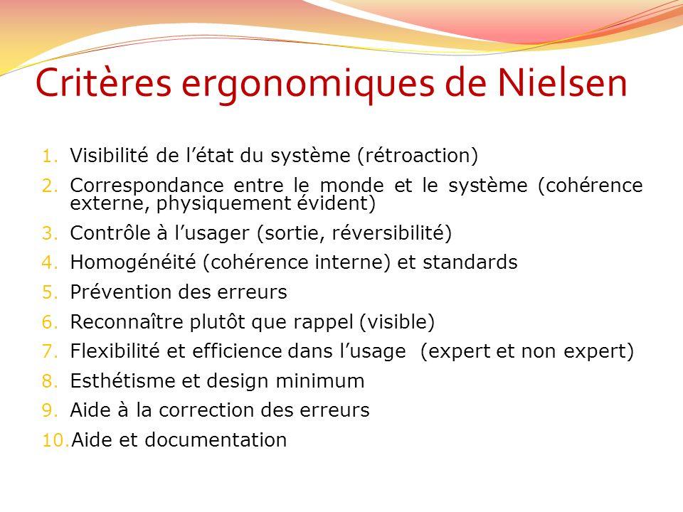 Critères ergonomiques de Nielsen