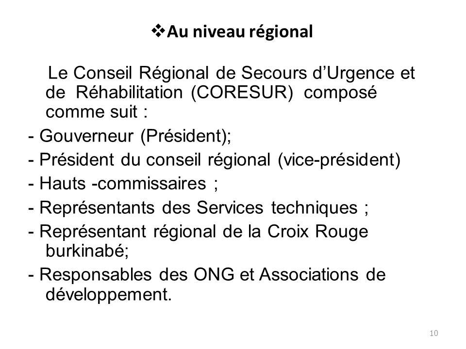 Au niveau régional Le Conseil Régional de Secours d'Urgence et de Réhabilitation (CORESUR) composé comme suit :