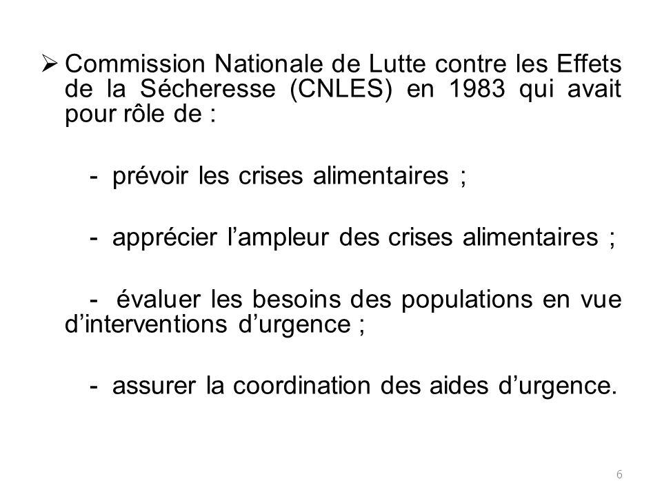 Commission Nationale de Lutte contre les Effets de la Sécheresse (CNLES) en 1983 qui avait pour rôle de :