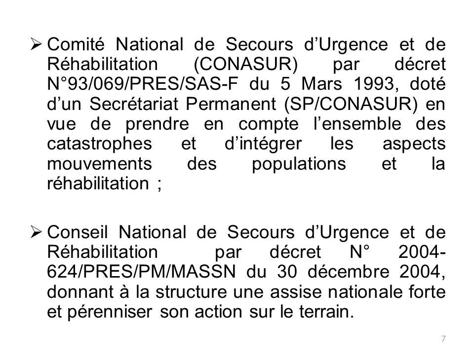 Comité National de Secours d'Urgence et de Réhabilitation (CONASUR) par décret N°93/069/PRES/SAS-F du 5 Mars 1993, doté d'un Secrétariat Permanent (SP/CONASUR) en vue de prendre en compte l'ensemble des catastrophes et d'intégrer les aspects mouvements des populations et la réhabilitation ;