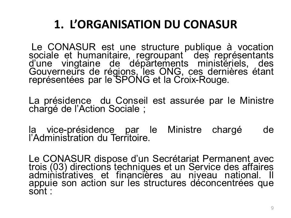 1. L'ORGANISATION DU CONASUR