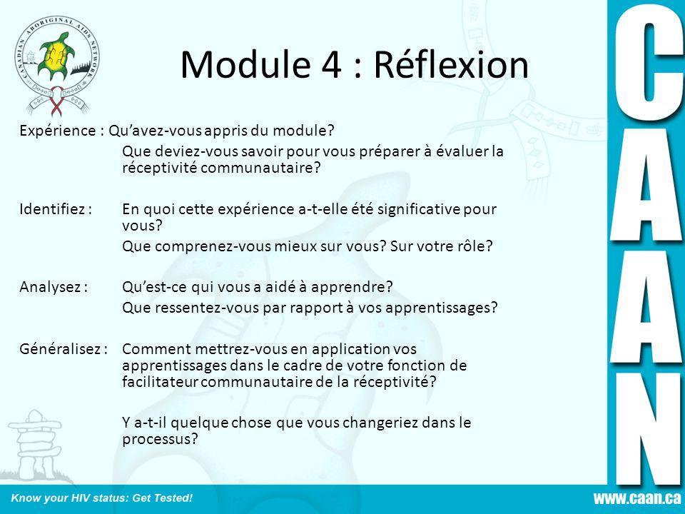 Module 4 : Réflexion