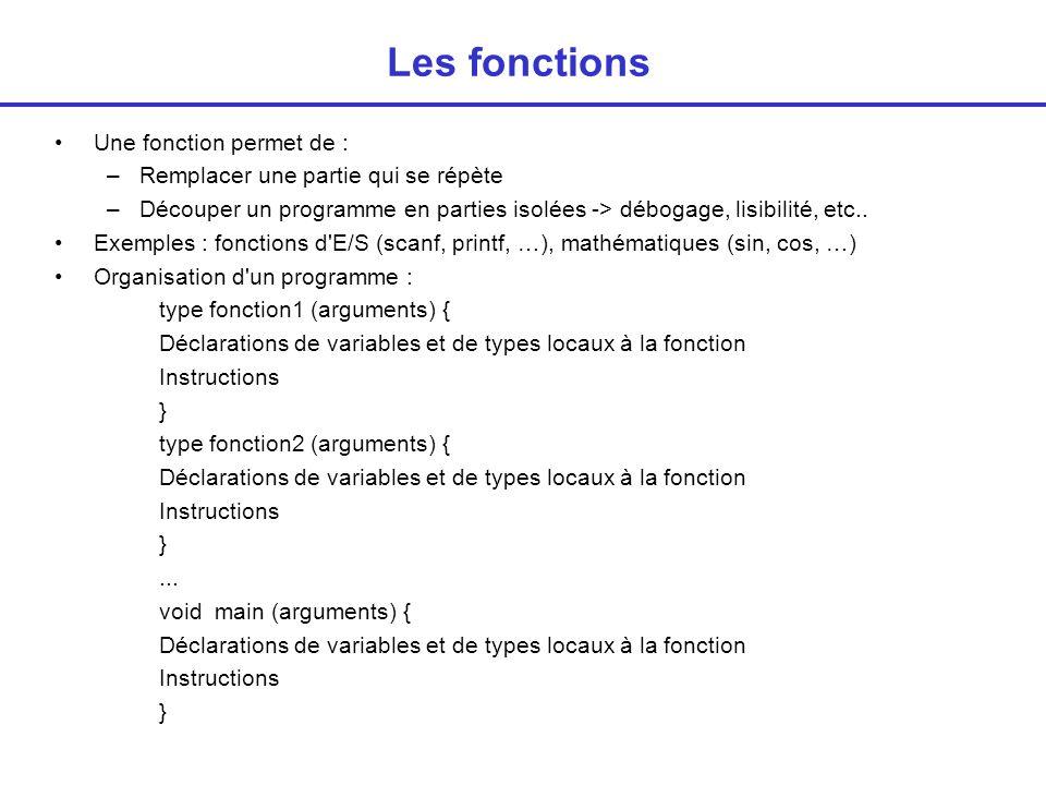 Les fonctions Une fonction permet de :