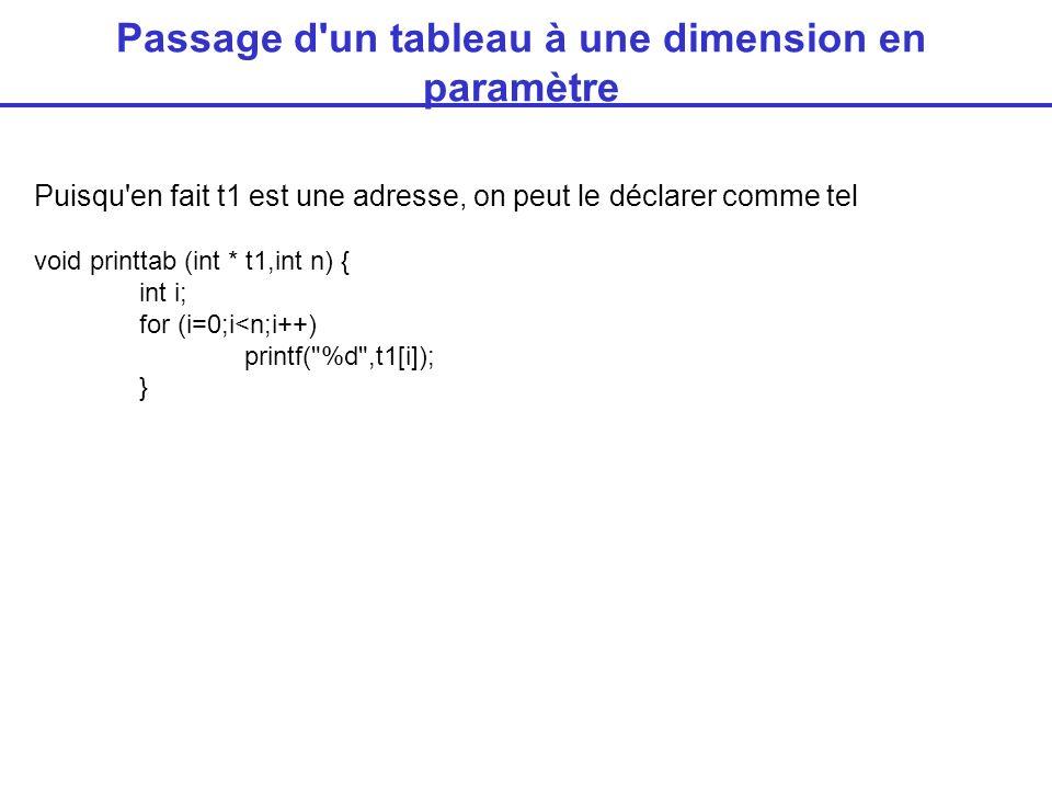 Passage d un tableau à une dimension en paramètre