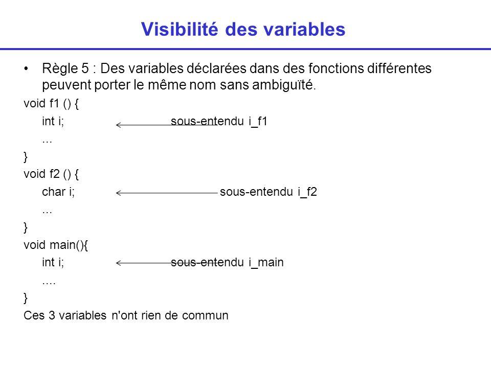 Visibilité des variables