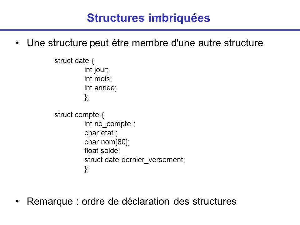 Structures imbriquées