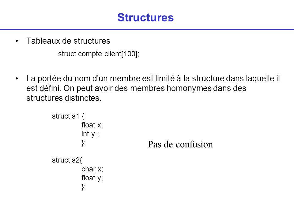 Structures Pas de confusion Tableaux de structures