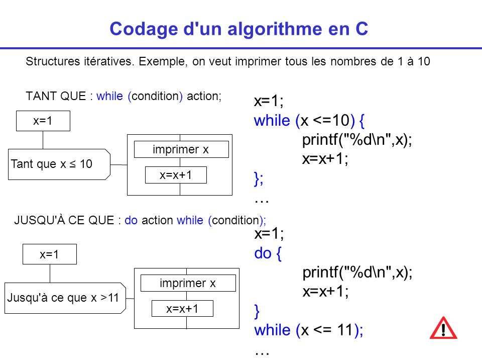 Codage d un algorithme en C