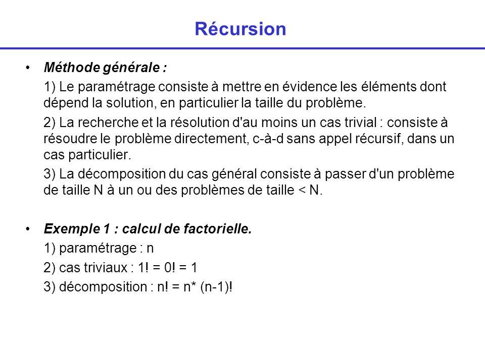 Récursion Méthode générale :