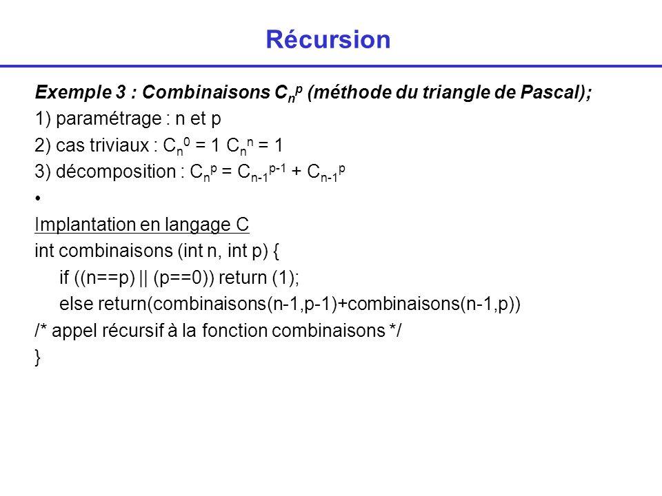 Récursion Exemple 3 : Combinaisons Cnp (méthode du triangle de Pascal); 1) paramétrage : n et p. 2) cas triviaux : Cn0 = 1 Cnn = 1.
