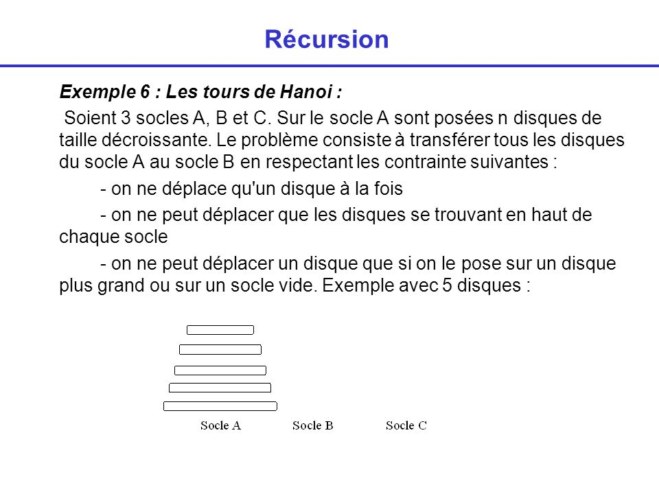 Récursion