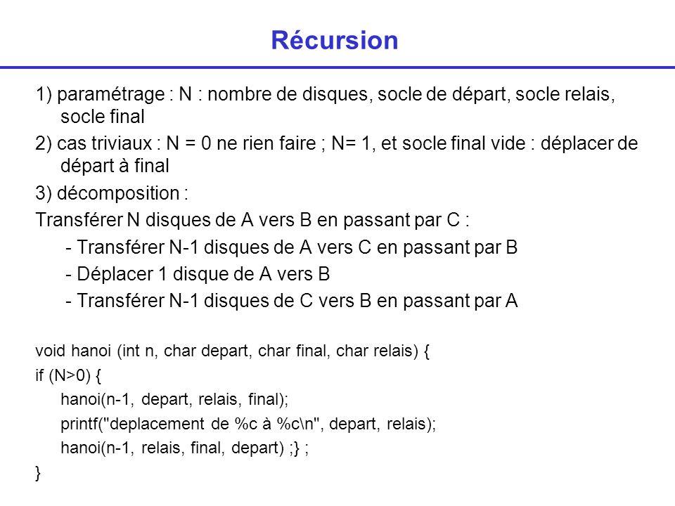 Récursion 1) paramétrage : N : nombre de disques, socle de départ, socle relais, socle final.