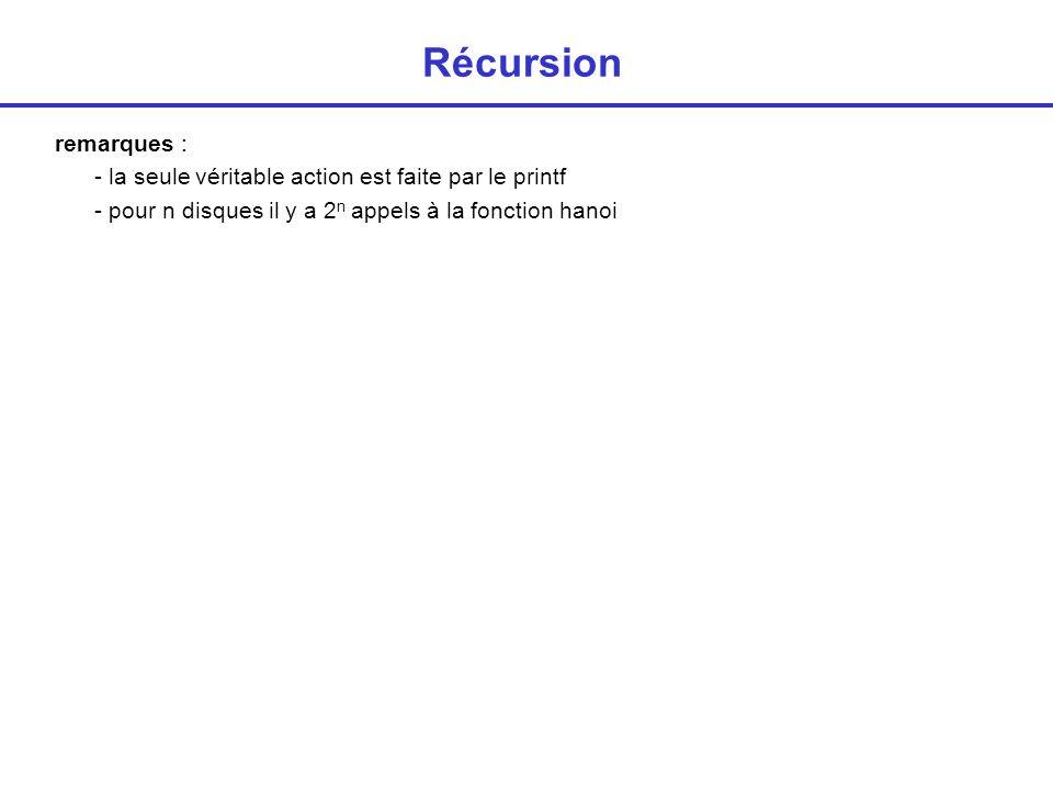 Récursion remarques : - la seule véritable action est faite par le printf - pour n disques il y a 2n appels à la fonction hanoi