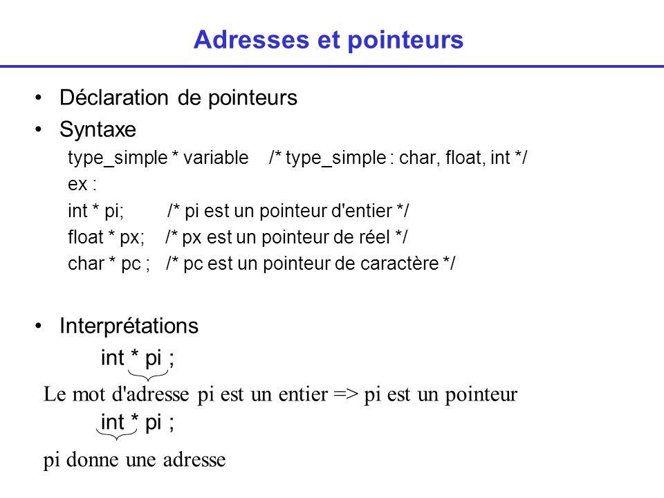 Adresses et pointeurs Déclaration de pointeurs Syntaxe Interprétations