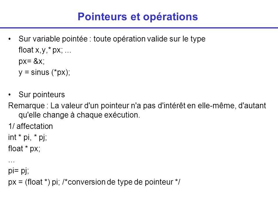 Pointeurs et opérations