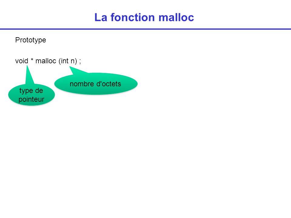 La fonction malloc Prototype void * malloc (int n) ; nombre d octets