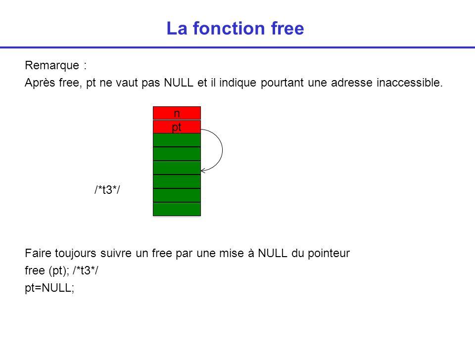 La fonction free