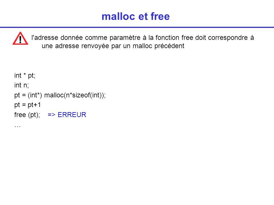 malloc et free
