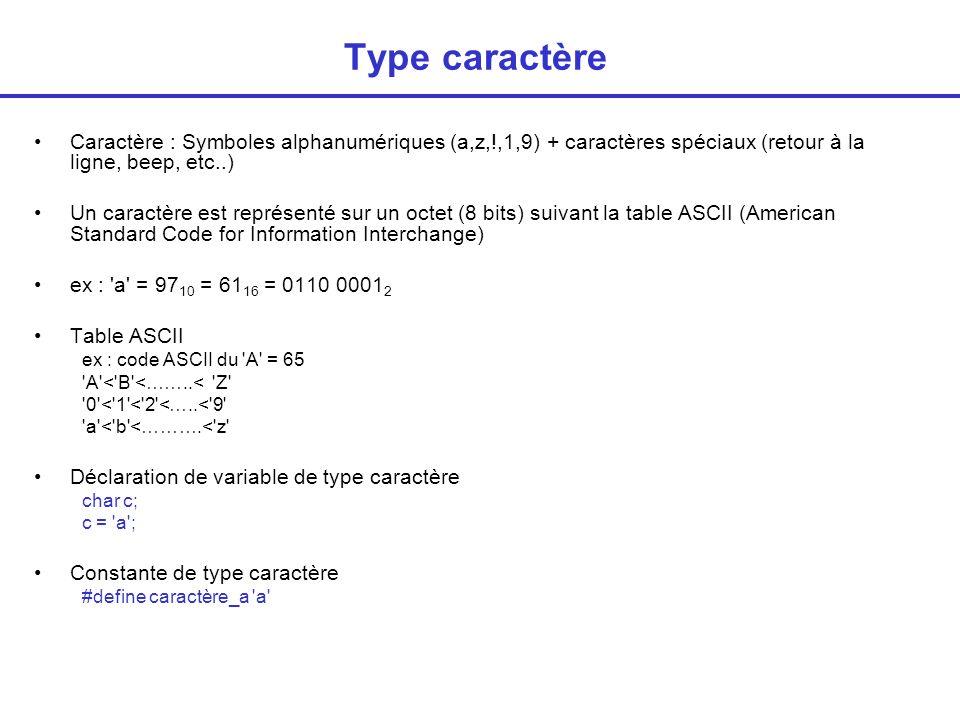 Type caractère Caractère : Symboles alphanumériques (a,z,!,1,9) + caractères spéciaux (retour à la ligne, beep, etc..)