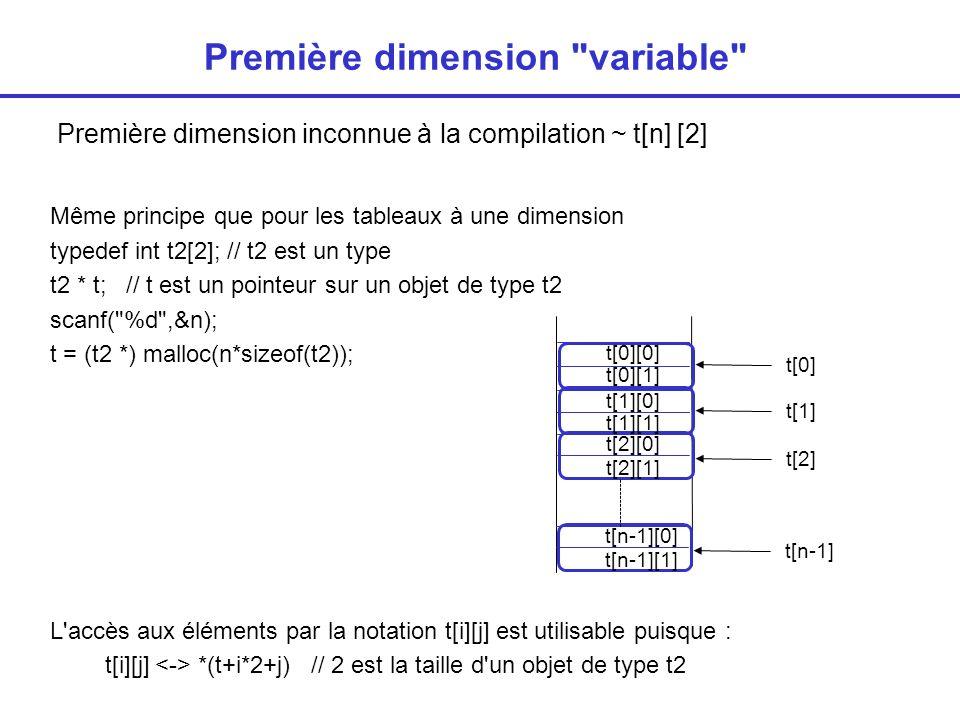 Première dimension variable