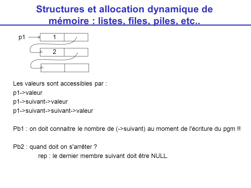 Structures et allocation dynamique de mémoire : listes, files, piles, etc..