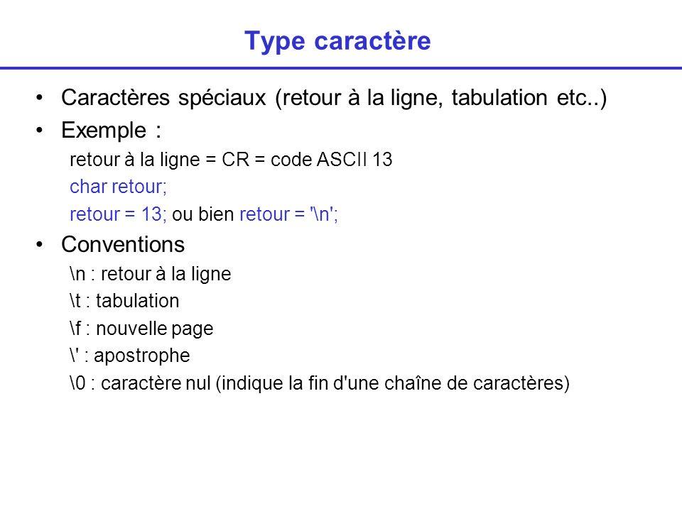 Type caractère Caractères spéciaux (retour à la ligne, tabulation etc..) Exemple : retour à la ligne = CR = code ASCII 13.