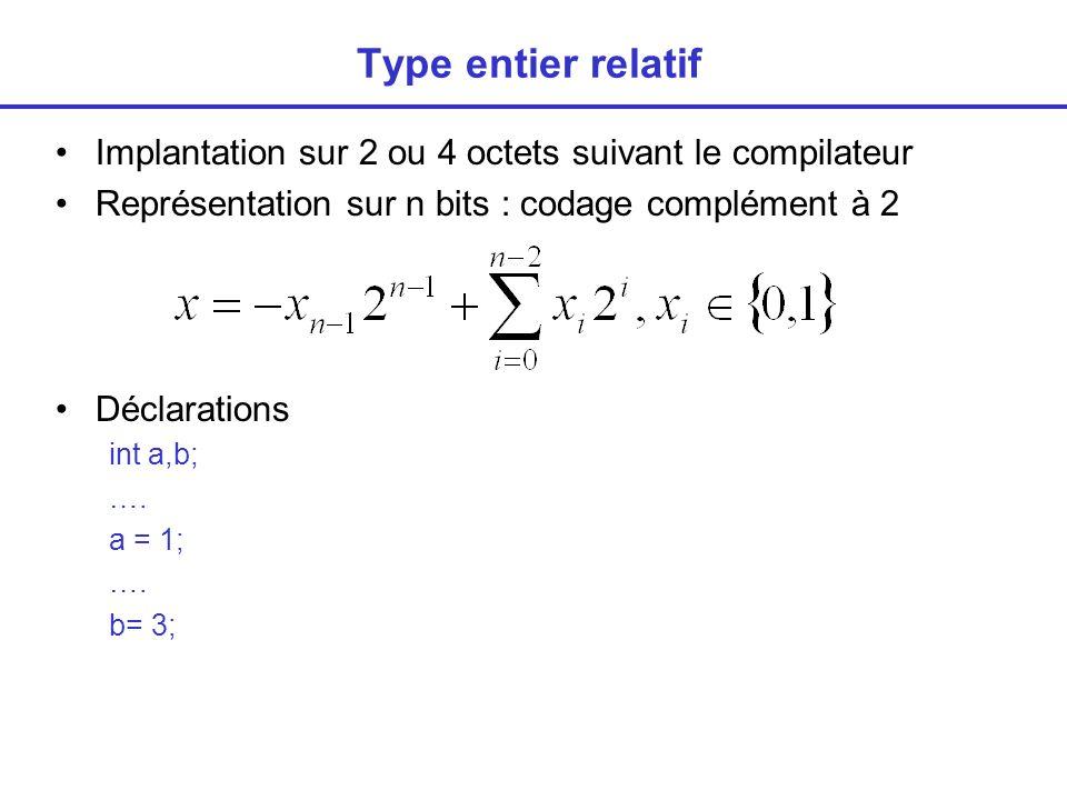 Type entier relatif Implantation sur 2 ou 4 octets suivant le compilateur. Représentation sur n bits : codage complément à 2.