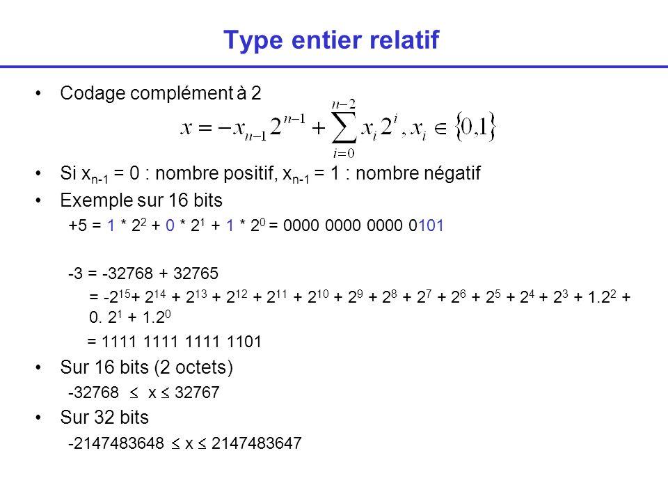 Type entier relatif Codage complément à 2