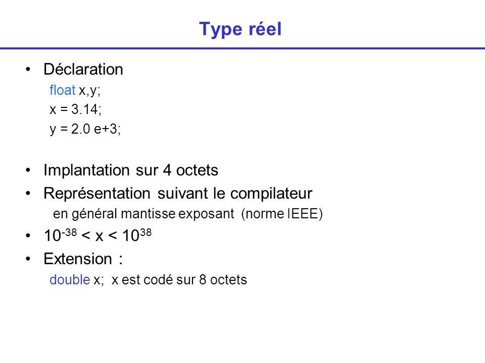 Type réel Déclaration Implantation sur 4 octets