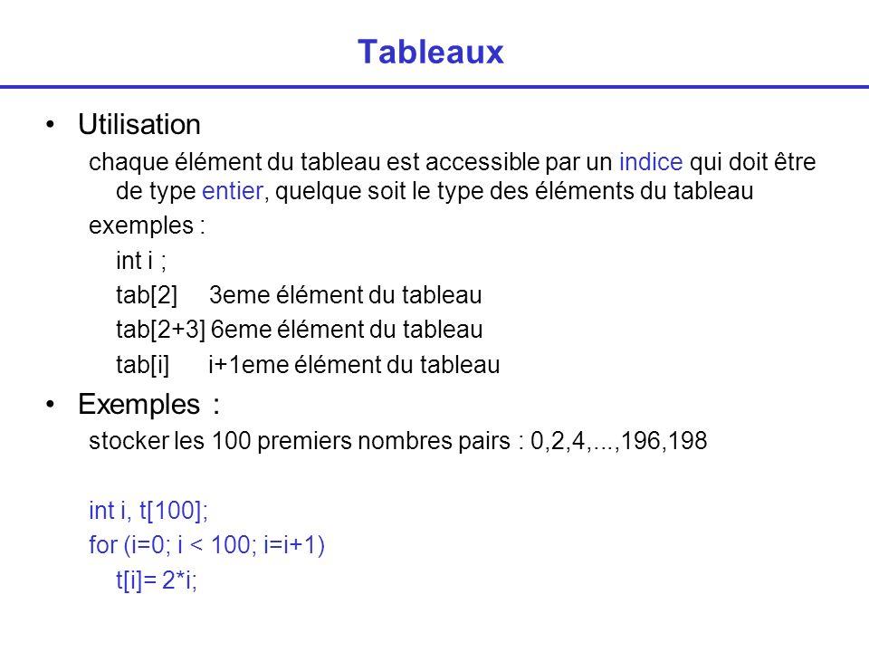 Tableaux Utilisation Exemples :