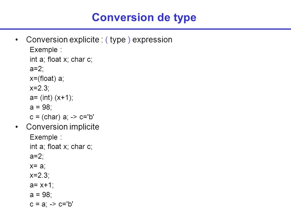 Conversion de type Conversion explicite : ( type ) expression
