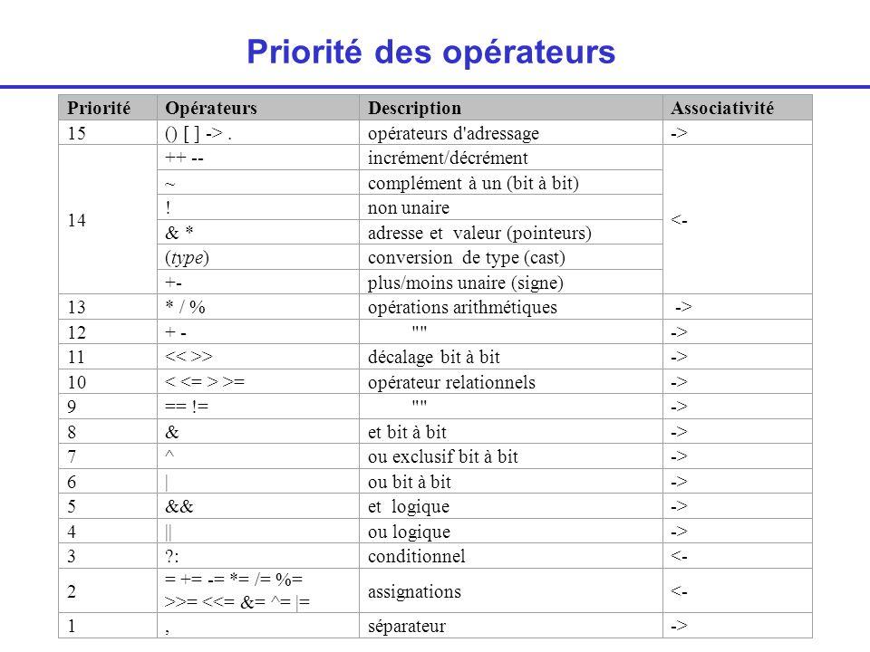 Priorité des opérateurs