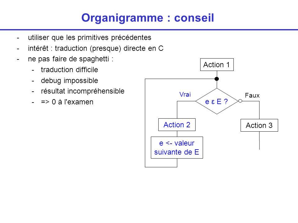 Organigramme : conseil