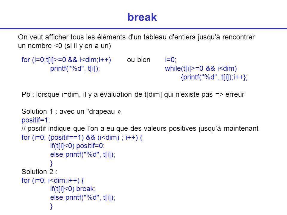 break On veut afficher tous les éléments d un tableau d entiers jusqu à rencontrer. un nombre <0 (si il y en a un)