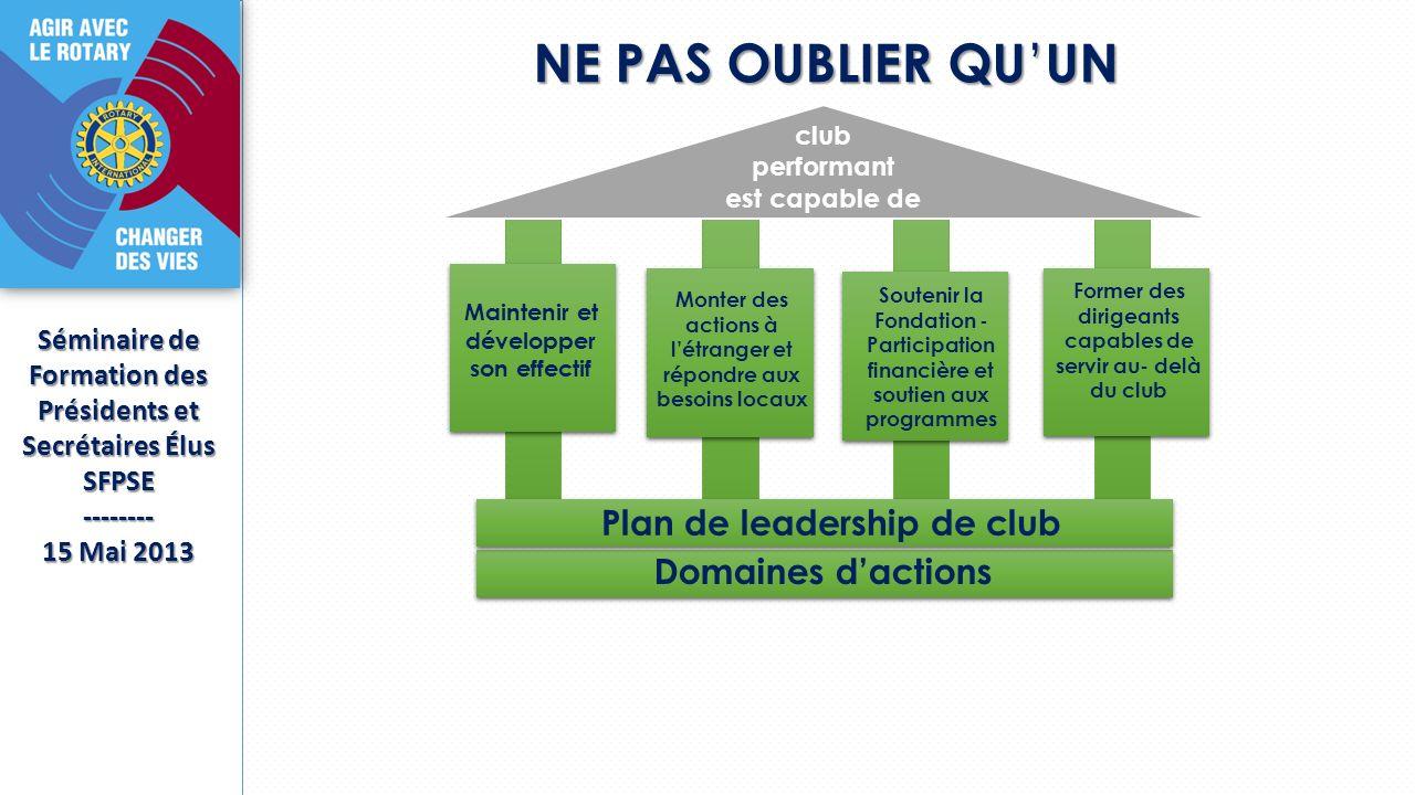 NE PAS OUBLIER QU'UN Plan de leadership de club Domaines d'actions