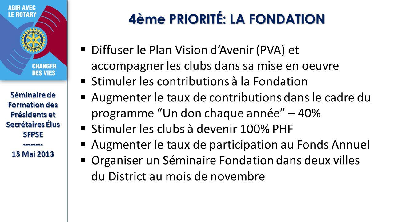 4ème PRIORITÉ: LA FONDATION