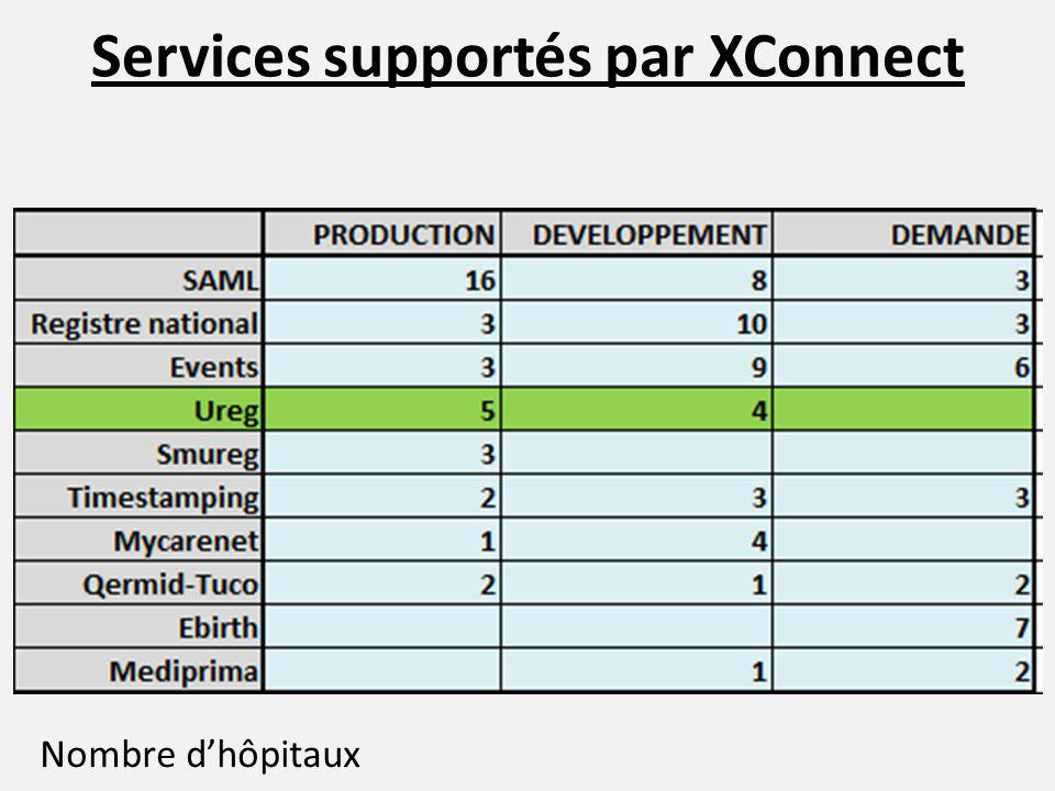Services supportés par XConnect