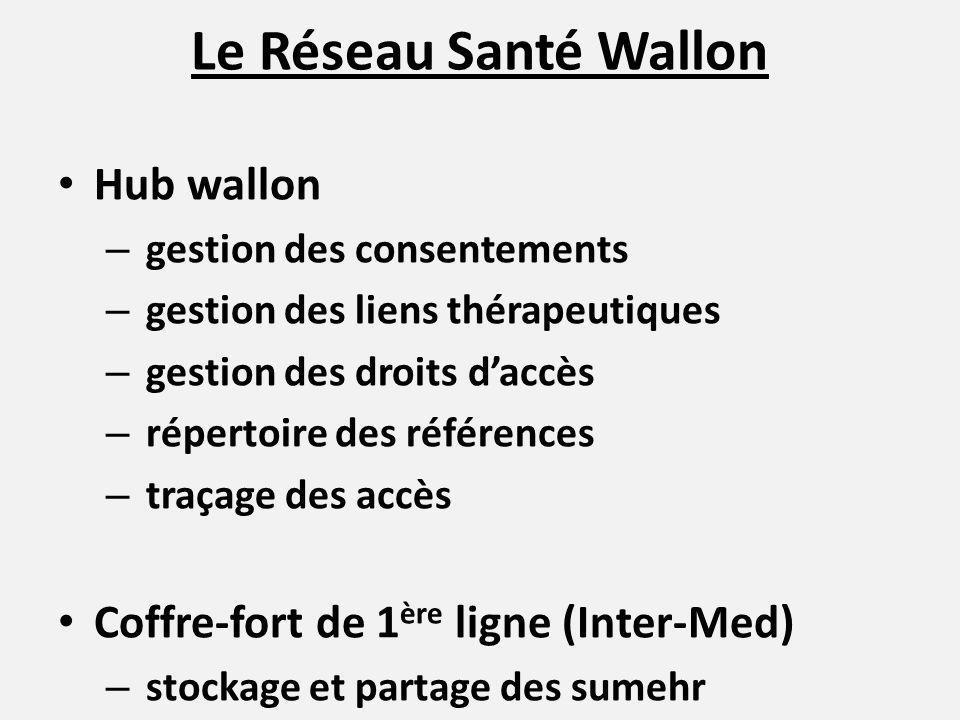 Le Réseau Santé Wallon Hub wallon