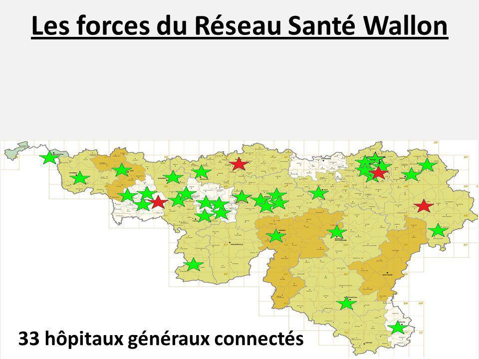 Les forces du Réseau Santé Wallon