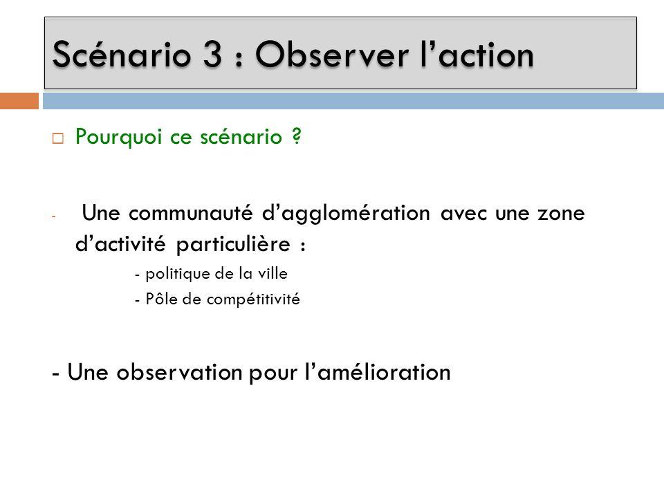 Scénario 3 : Observer l'action