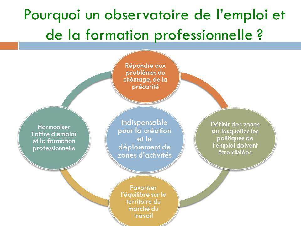 Pourquoi un observatoire de l'emploi et de la formation professionnelle