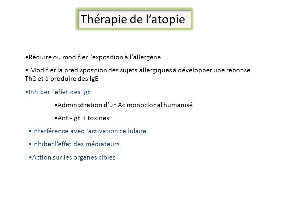 Thérapie de l'atopie Réduire ou modifier l'exposition à l'allergène