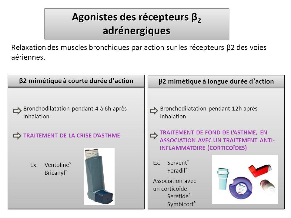 Agonistes des récepteurs β2 adrénergiques