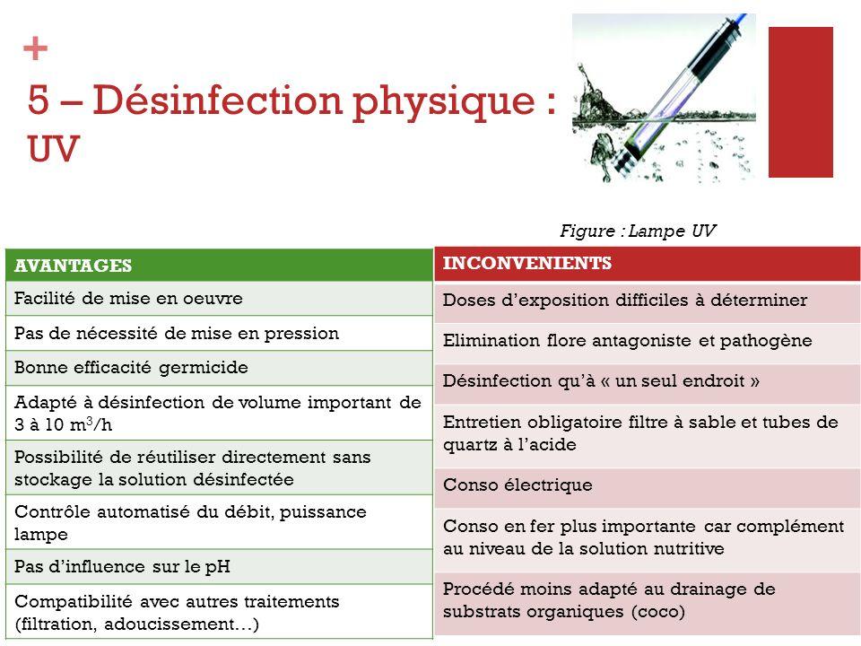 5 – Désinfection physique : UV