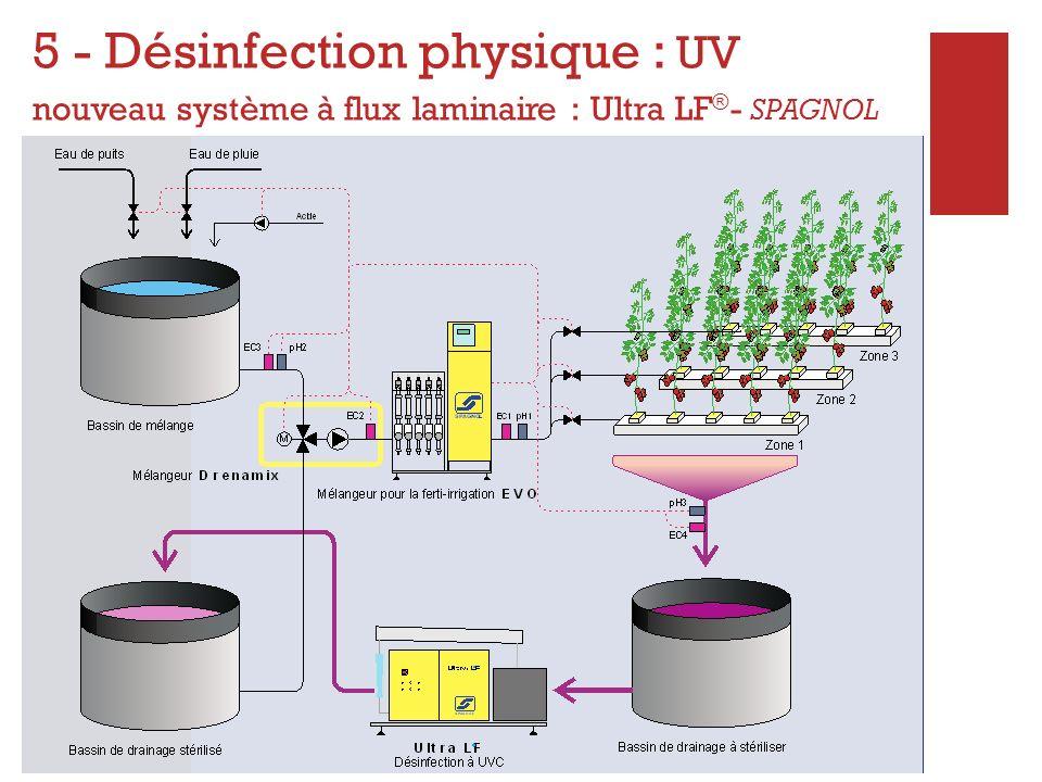 5 - Désinfection physique : UV nouveau système à flux laminaire : Ultra LF®- SPAGNOL