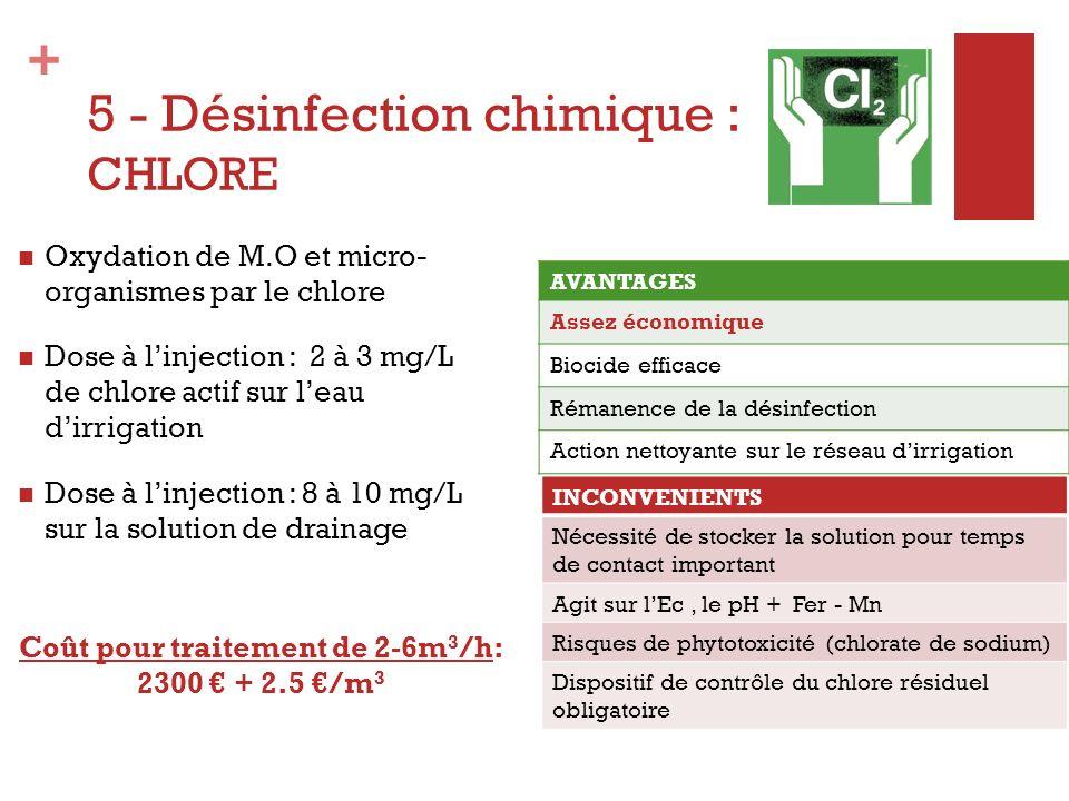Coût pour traitement de 2-6m3/h: