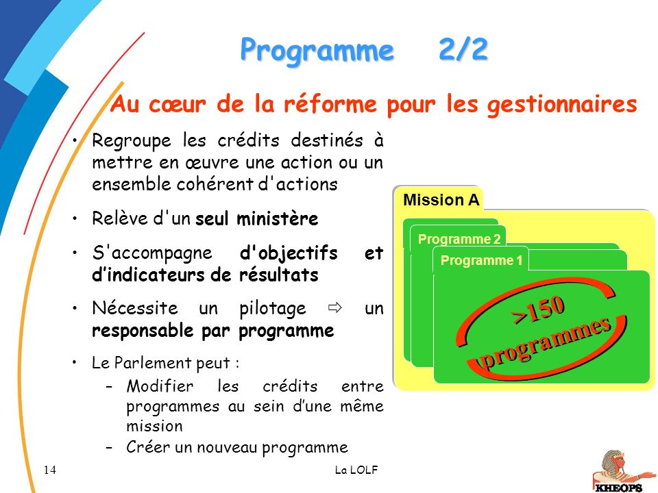 la lolf education nationale