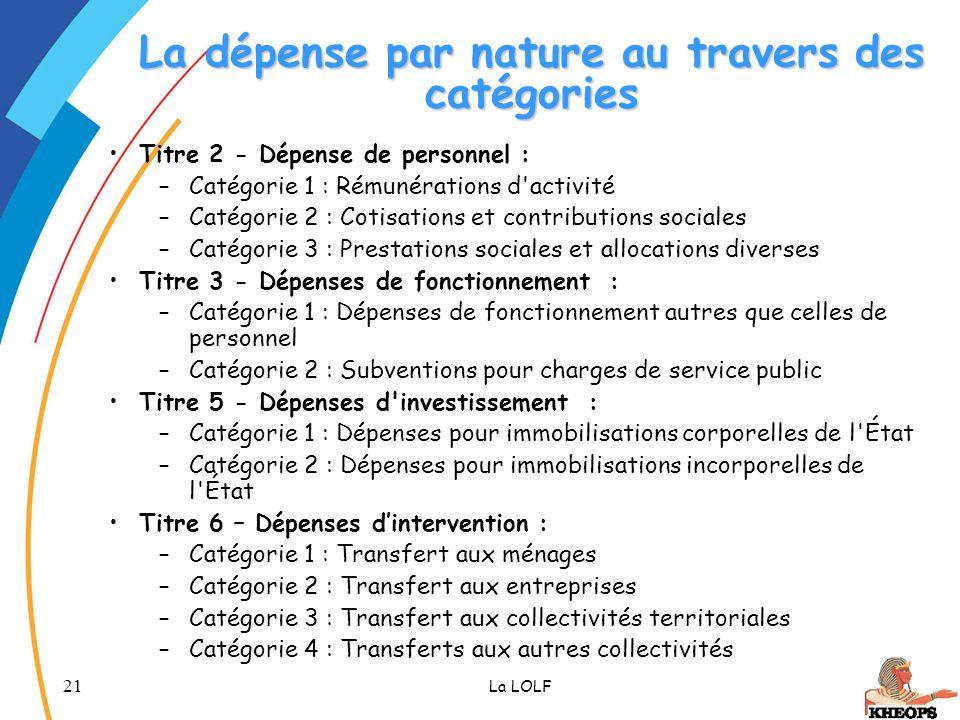 La dépense par nature au travers des catégories